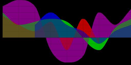 Index of /manga-ui/plugins/chartjs/test/fixtures/plugin filler